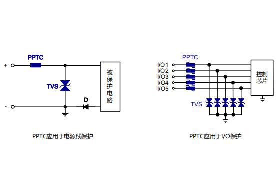 PPTC自恢复保险丝典型应用电路